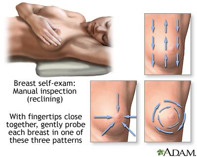 breast exam lying down